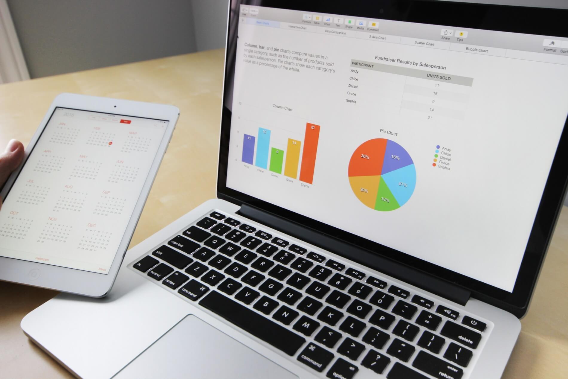 Business Intelligence Comarch ERP nowa cena