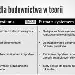 Connecto na konferencji Synergy Poland