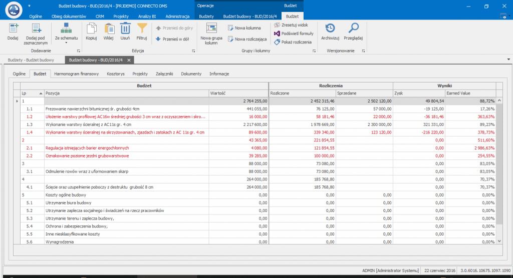 System do zarządzania projektami - budżet projektu